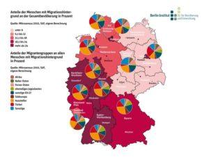 Quota degli uomini con un passato migratorio in percentuale sulla popolazione tedesca